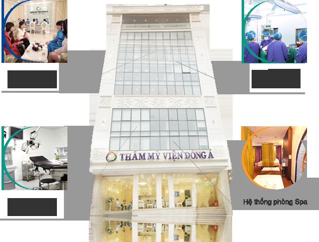 Thẩm mỹ viện Đông Á – Địa chỉ nâng ngực uy tín hàng đầu Việt Nam