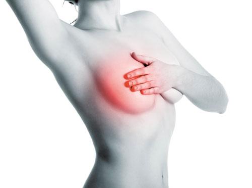 Nâng ngực không phẫu thuật bằng phương pháp tiêm có mức độ an toàn thấp